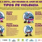 79-Afiche TIPOS DE VIOLENCIA